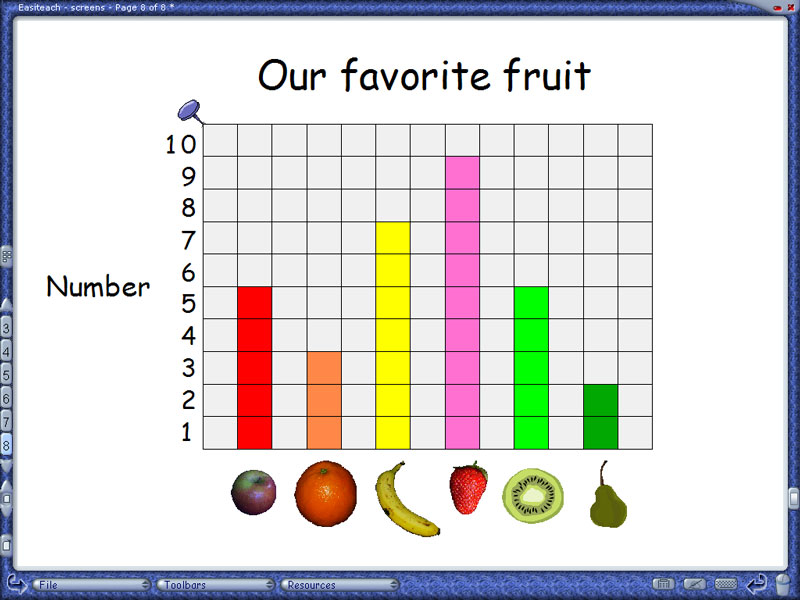 GRAPHIC SOURCES THIRD GRADE LEARNING RESOURCES – Graphic Sources Worksheets